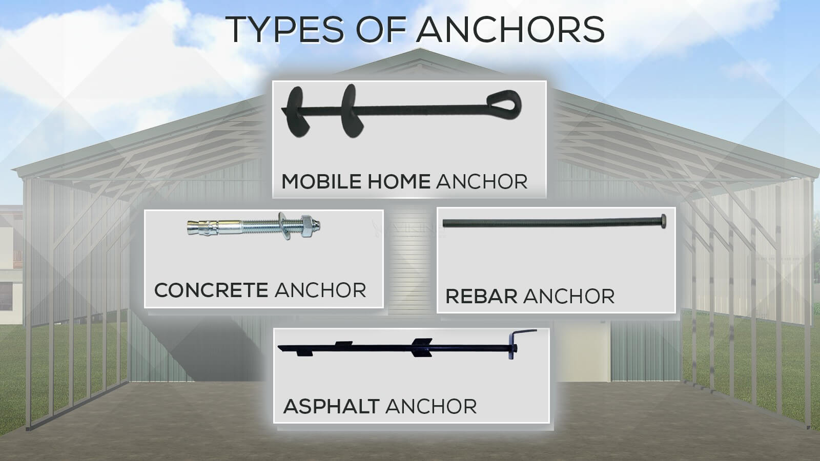 Different Types of Anchors for Metal Carports and Metal Buildings on mobile home tie down engineering, mobile home tie down code, mobile home tie down system, mobile home tie down machine, mobile home tie down plans, mobile homes parks port charlotte florida, mobile home tie down chart, mobile home trailer homes,