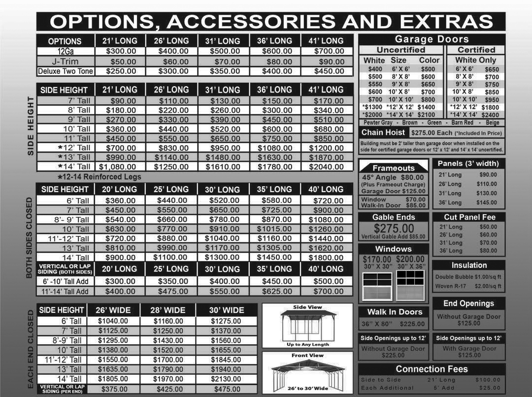 NC Triple wide Building Accessories Prices