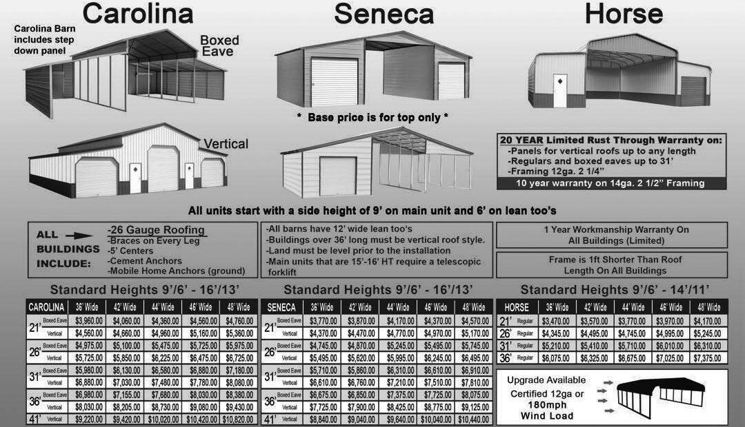 Florida Barns Prices