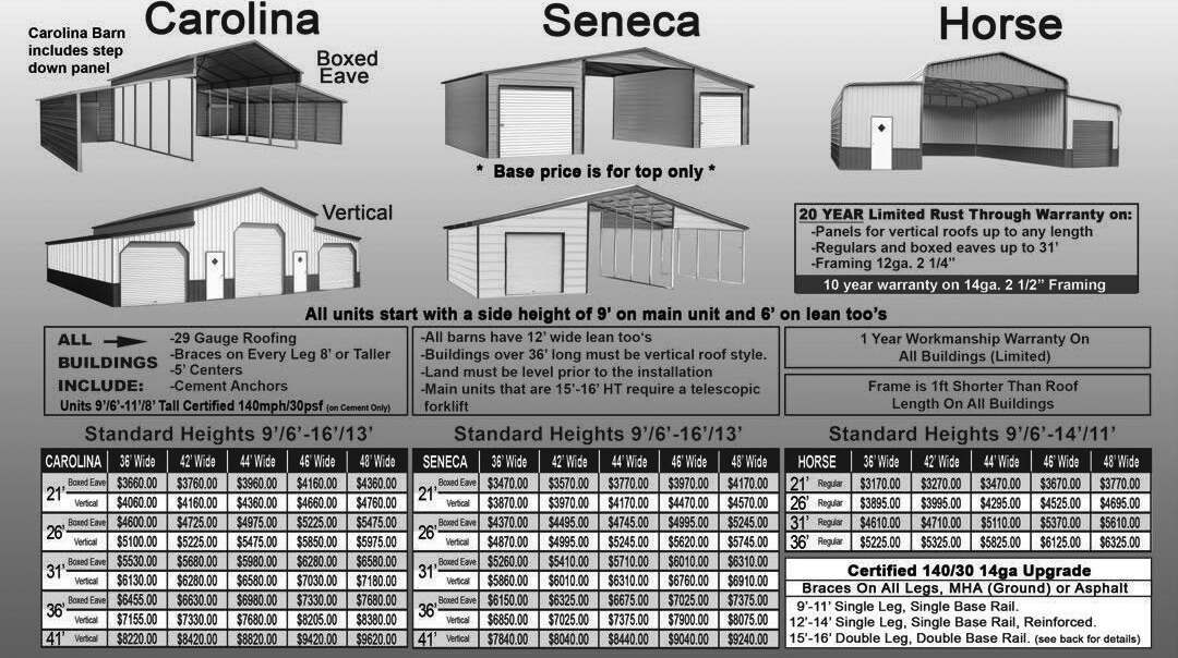 NC Barns Prices