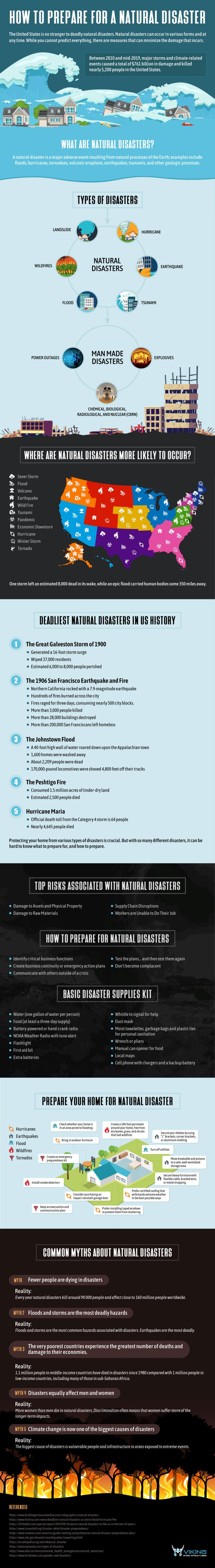 How To Prepare for a Natural Disaster [Infographic]