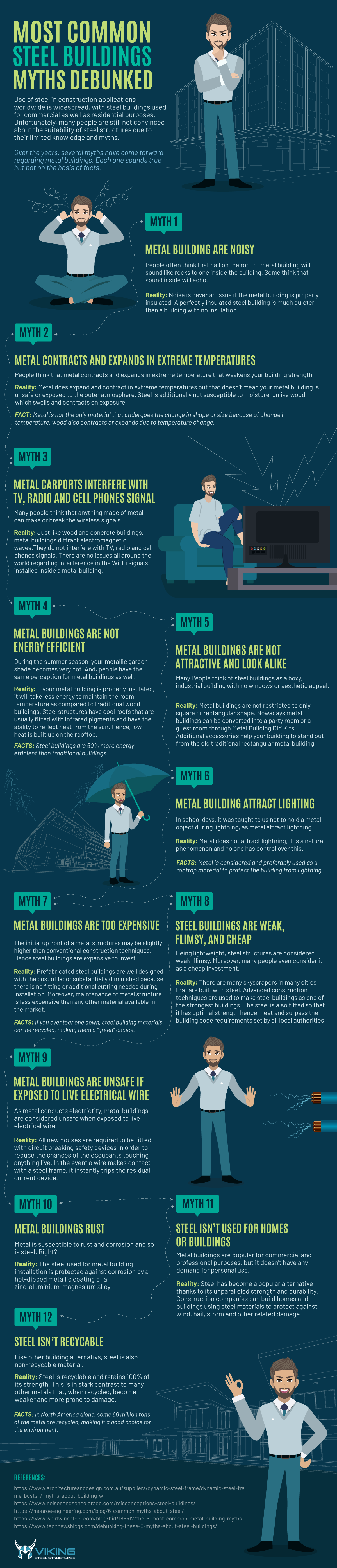 Most Common Steel Buildings Myths