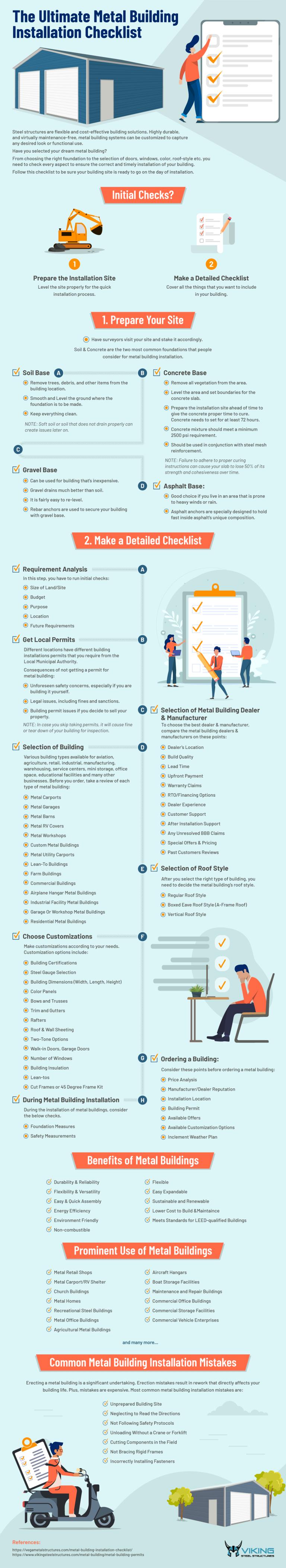 The Ultimate Metal Building Installation Checklist