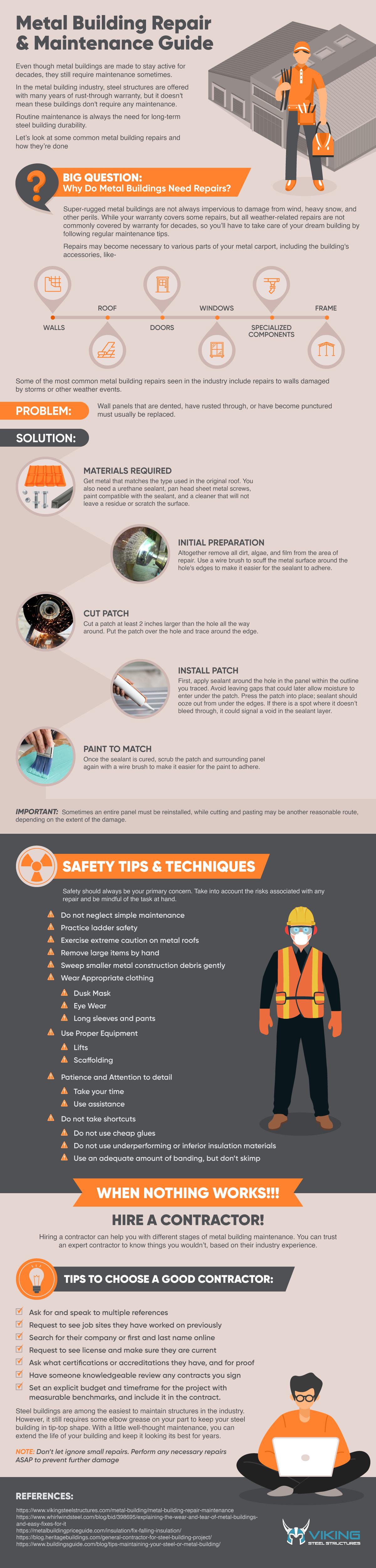 Metal Building Repair & Maintenance Guide