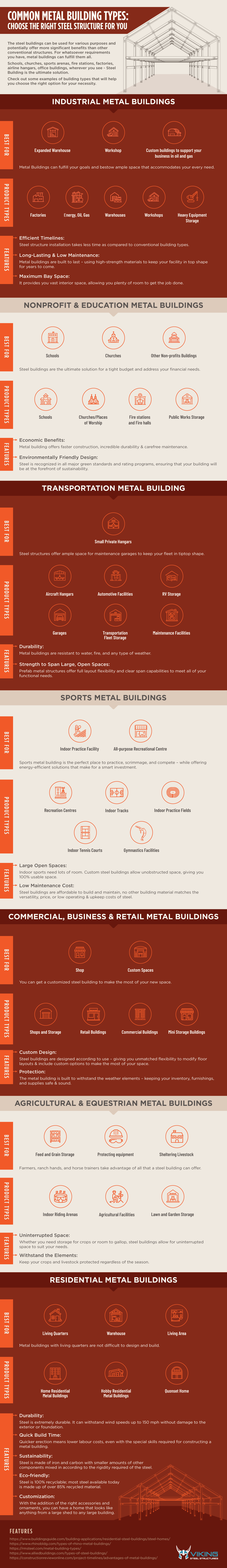 Common Metal Building Types: Choose the Right Steel Structure for You