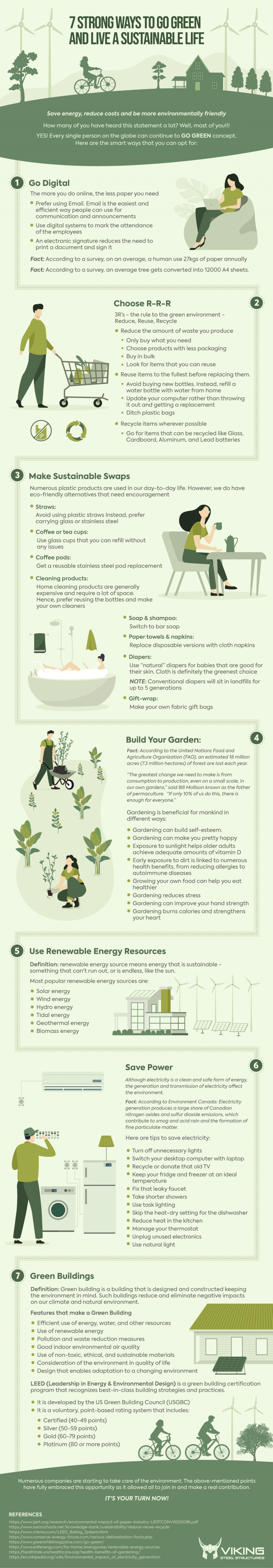 7 Strong Ways to GO GREEN and Live a Sustainable Life