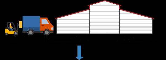 How Metal Carport Dealer Works